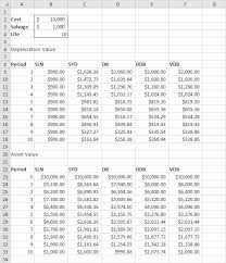 depreciation of fixed asset depreciation in excel easy excel tutorial