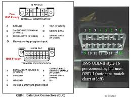 f obd1 and obd2 aldl connector pinout