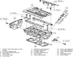 kia sportage cylinder diagram questions answers pictures 7b8ab2a jpg question about 1999 sportage