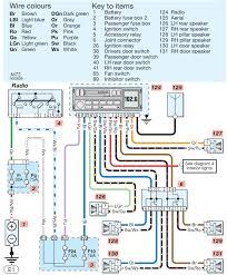 ls1 coil pack wiring wirdig