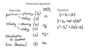1d kinematics equations