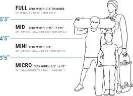 Skateboard Length And Width Chart Skateboard Deck Size Chart Tactics