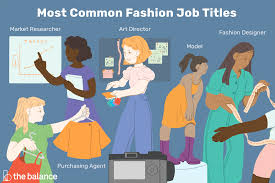 What Skills And Talents Are Required For Fashion Designer Titles Job Descriptions And Skills In The Fashion Industry