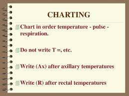 Peripheral Pulses Charting Temperature Pulse Respirations Ppt Download