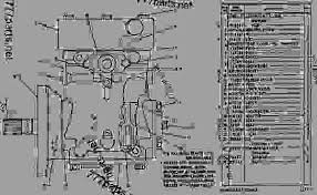 caterpillar c9 engine wiring diagram cat ecm fuse box o diagrams full size of caterpillar c9 engine wiring diagram cat ecm parts diagrams basic o manual en