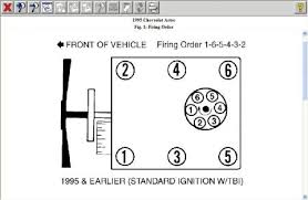 1995 chevy astro firing order plug placement on cap yes this can be the problem here i have included some firing order diagrams so you can double check please let me know if you need anything else