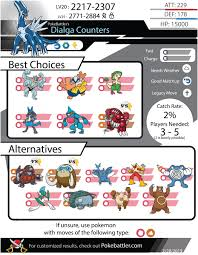 Dialga Counters And Infographic Pokebattler