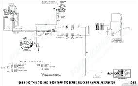 starter motor wiring diagram unique ford f150 starter solenoid ford starter solenoid wiring diagram starter motor wiring diagram unique ford f150 starter solenoid wiring diagram