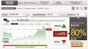 Андрей дьяченко бинарные опционы