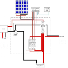 ac disconnect wiring diagram and maxresdefault jpg wiring diagram Disconnect Wiring Diagram ac disconnect wiring diagram for 3077 jpg ac disconnect wiring diagram