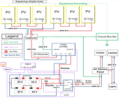 solar power wiring diagram solar wiring diagrams online solar panel wiring diagram