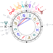 Harrison Ford Natal Chart Astrology And Natal Chart Of Harrison Ford Born On 1942 07 13