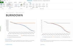 Project Burndown Chart Excel Project 2013 Burndown Charts Help Track Work