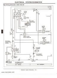 wiring diagram john deere l120 free download wiring diagram xwiaw john deere 445 electrical diagram john deere l120 wiring diagram wiring diagram database