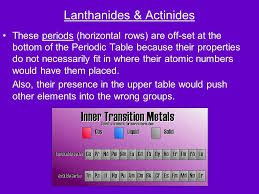 Physical Science Chapter 19: Elements and Their Properties. - ppt ...