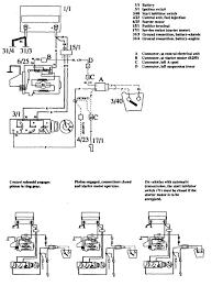 volvo s40 engine diagram belt wiring library volvo 760 engine diagram wire data schema u2022 volvo s40 engine diagram belt volvo s40