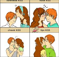Kiss meme (kisses practice) by Miss-Feisty on DeviantArt via Relatably.com