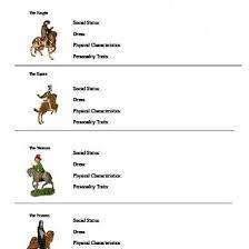 Canterbury Tales Character Chart Canterbury Tales Character Chart 546g5mgprqn8