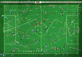 Архивы блогов depositfilesjack реферат тактика в футболе реферат тактика в футболе