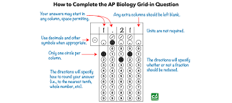 Survey Of Common Genetic Disorders Ap Biology Chart Answers Pin On Ap Bio
