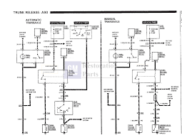 impala wiring diagram security discover your wiring trunk release wiring diagram