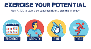 A Fitness Plan Use Fitt Frequency Intensity Type Time For The Complete Fitness