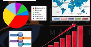 Global Microgrid Market Is Rising With Healthy Cagr Top