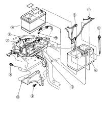Jeep grand cherokee questions ground or hot cargurus