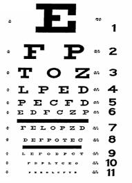 Free Printable Snellen Eye Test Chart 51 Unmistakable Eye Chart App