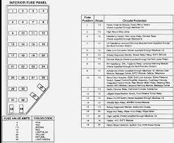 fuse box diagram for 2000 ford ranger xlt caja de fusibles ranger 1998 ford ranger fuel pump fuse at 98 Ranger Fuse Box Diagram