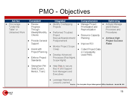 pmo objectives pmo responsibilities