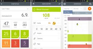 Tracking Blood Sugar Levels An Israeli App For Diabetics Goes Global The Times Of Israel