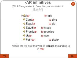 Cantar Conjugation Chart Wk 6 Spanish I Regular Present Tense Verb Conjugation