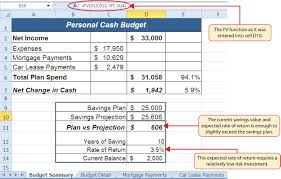 personal finance excel functions for personal finance