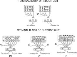 wiring diagram ac split mitsubishi wiring image split type aircon wiring diagram jodebal com on wiring diagram ac split mitsubishi