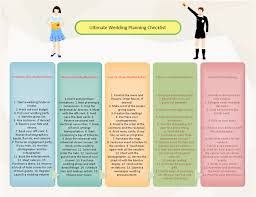 wedding planning checklist template wedding planning checklist free wedding planning checklist templates