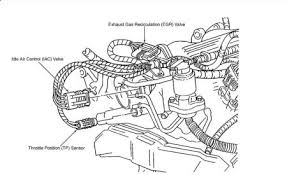 1993 chevy lumina engine diagram wiring diagram fascinating 1993 chevy lumina engine diagram wiring diagram used 1993 chevy lumina engine diagram