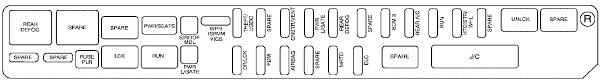 cadillac srx mk1 first generation 2009 fuse box diagram cadillac srx mk1 fuse box rear compartment right side