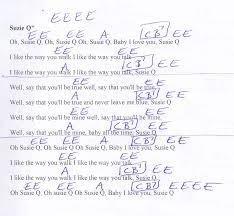 Suzie Q (CCR) Guitar Chord Chart