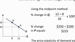 economics tutorial calculating elasticity of demand and supply