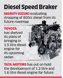 new car launches planned in indiain Automakers are putting brakes on fitting diesel engines in