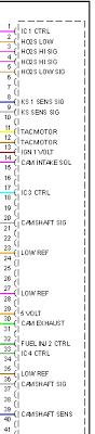 i nead a wiring diagram for a pontiac solstice engine ecm 20