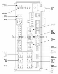 chrysler fuse box diagram wiring diagrams best chrysler 300m fuse diagram wiring diagram data 2007 chrysler sebring fuse box diagram chrysler fuse box diagram