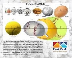 Ball Size Chart Hail Size Chart Peak To Peak Roofing Oklahoma City