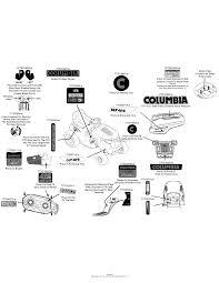 Nice predator 420cc wiring diagram contemporary the best diagram predator 420cc wiring diagram