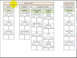balance sheet and income statement template balance sheet and income statement template college accounting