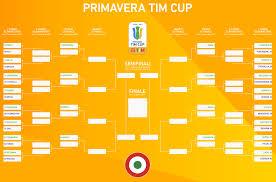 Sassuolo Primavera: il tabellone della Coppa Italia e il commento di Bigica  al calendario