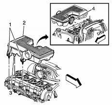 chevrolet colorado z85 trying to replace an ignition coil 2006 Chevy Colorado Wiring Harness disconnect the engine wiring harness electrical connectors from the following the engine coolant temperature (ect) sensor the fuel injector harness 2006 chevy colorado wiring harness
