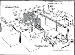 Golf cart wiring diagram ezgo hawks careers volt gas free