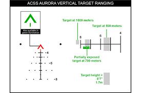 Trijicon Acog 4x32 Scope Dual Illuminated Red Chevron Acss Aurora Reticle